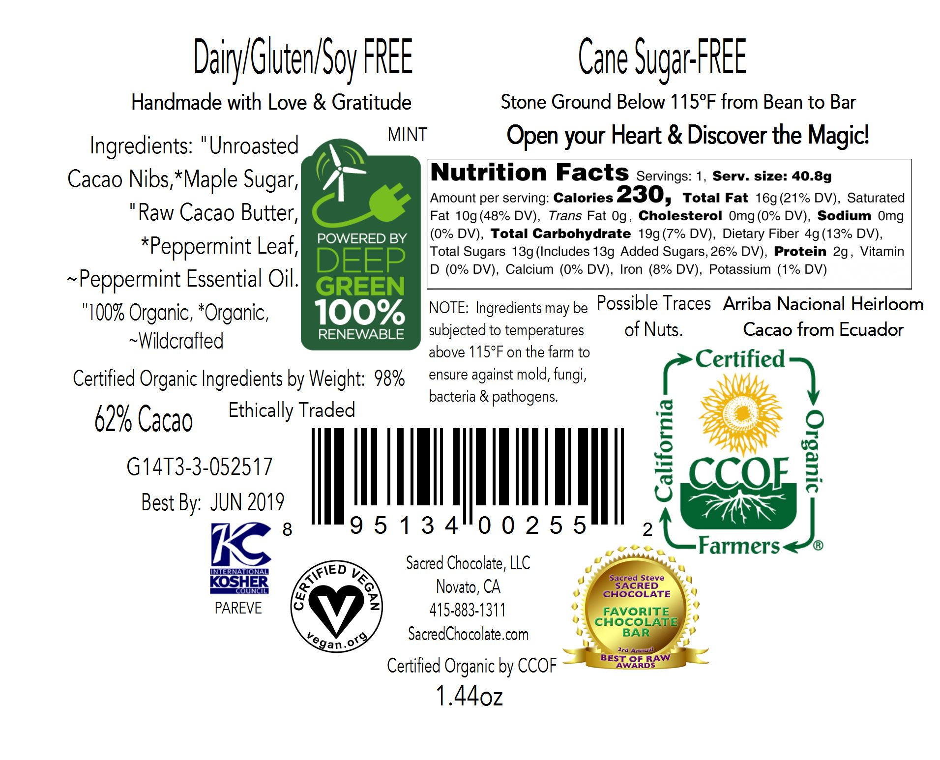 Mint Back Label