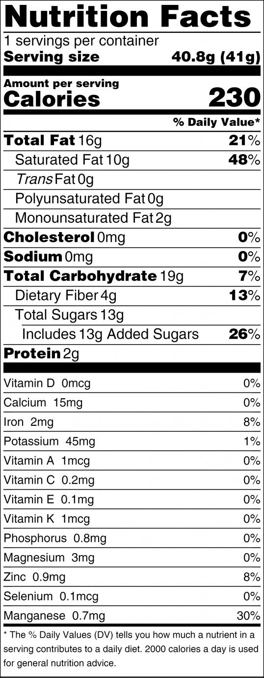 Mint Nutrition Facts